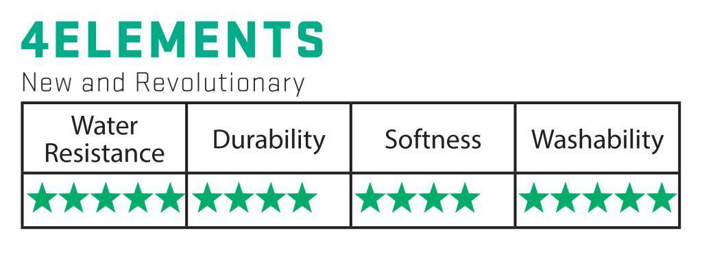 4ELEMENTS Star Rating-Janders Group